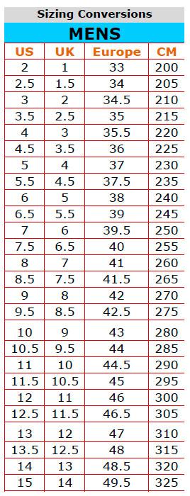 Tabla medidas Zapatillas Five Ten