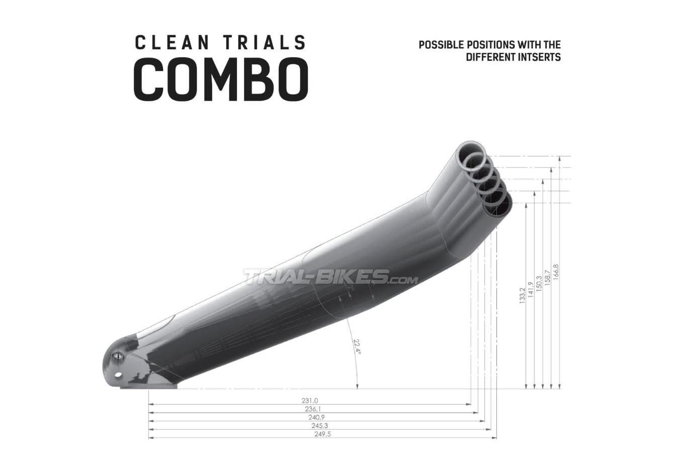 Combi Manillar y potencia Clean